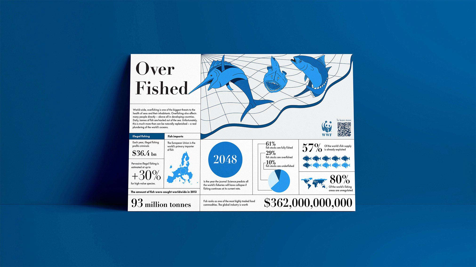 This infographic is to help spread awareness with the correlation of overfishing and global warming. If readers would like to know more they can scan the QR code which leads them to an article for WWF.